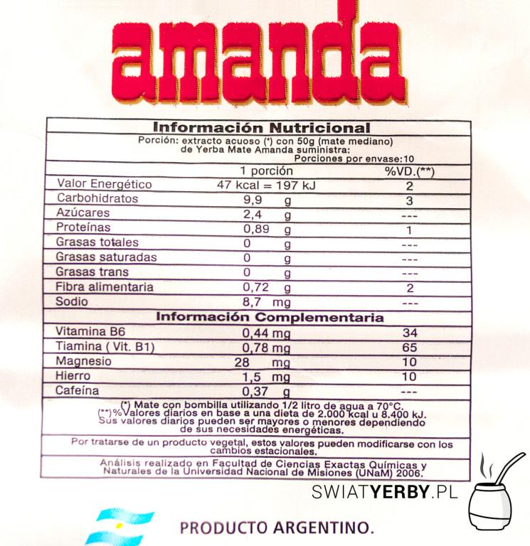 Informacja owartościach odżywczych w50g Amandy Despalady